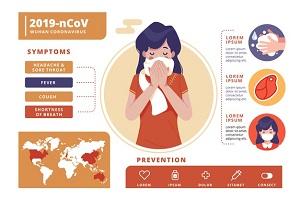 زنان باردار با ویروس کرونا چه کنند؟